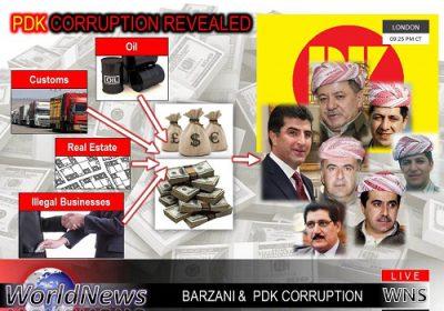 Daesh-Barzani